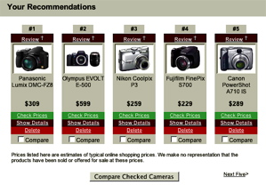 Recommended cameras