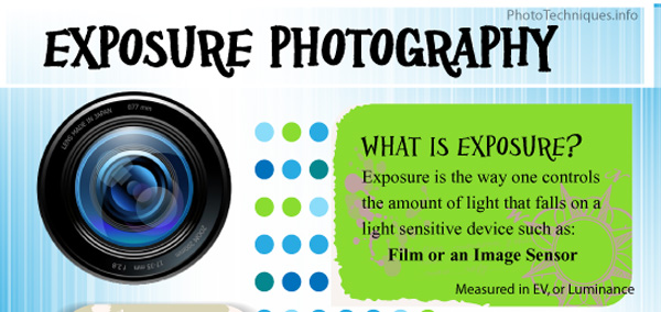 Infographic for Photographers: Exposure Photography