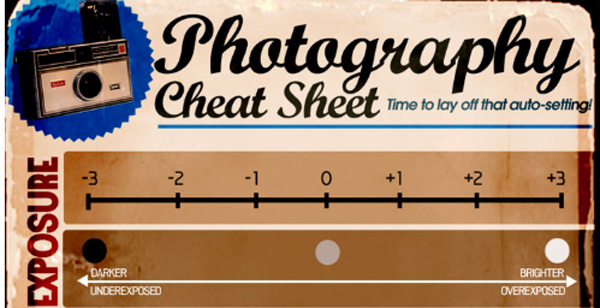 Infographic for Photographers: Photography Cheat Sheet