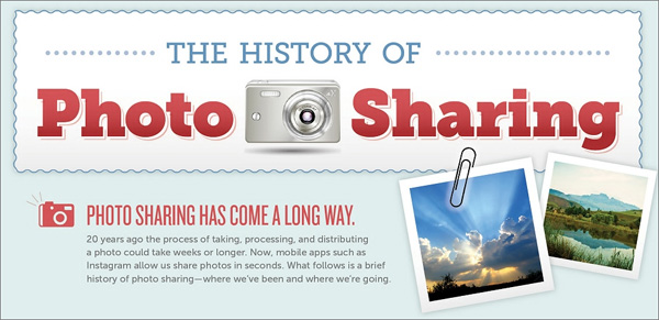 Infographic for Photographers: The History of Photo Sharing