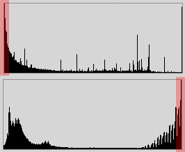 photoshop histogram