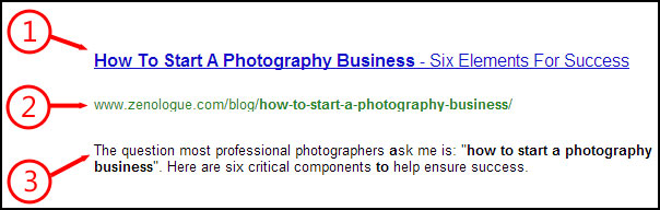 SEO For Photographers: Diagram of the Google snippet from the search resutls