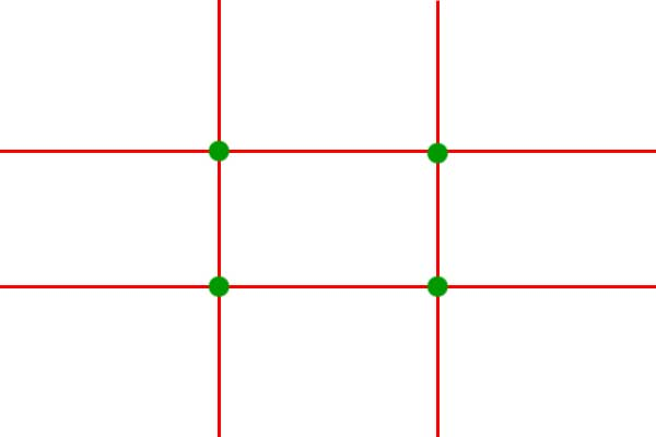 The Rule of Thirds dictates the placement of the most important points of the photo at the junctions of the grid (the green dots show above).