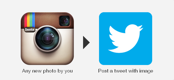 1-IFTTT-recipes-for-photographers