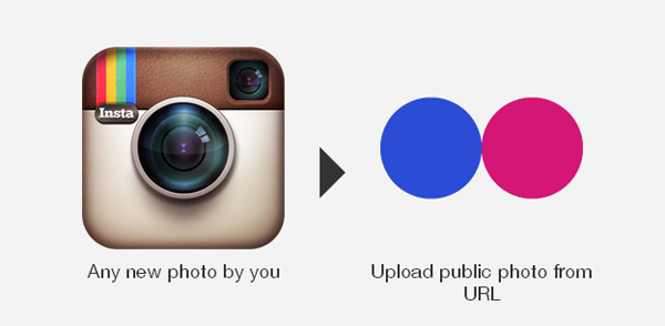2-IFTTT-recipes-for-photographers