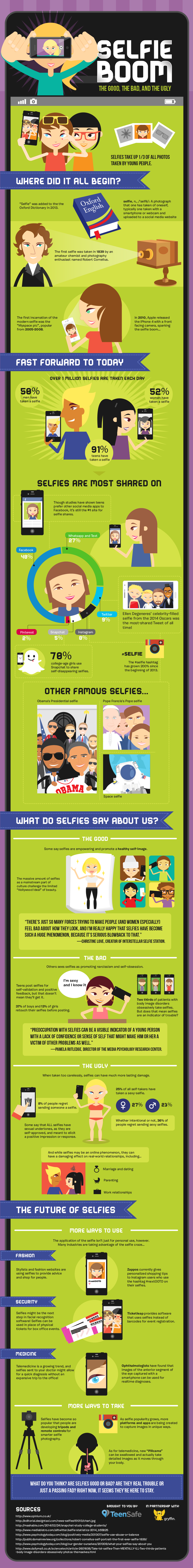 TeenSafe-Selfies