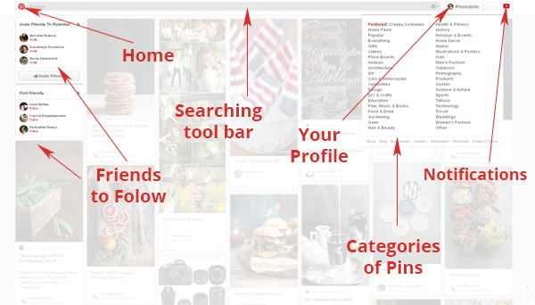 2-pinterest-marketing-guide-for-photographers-2014