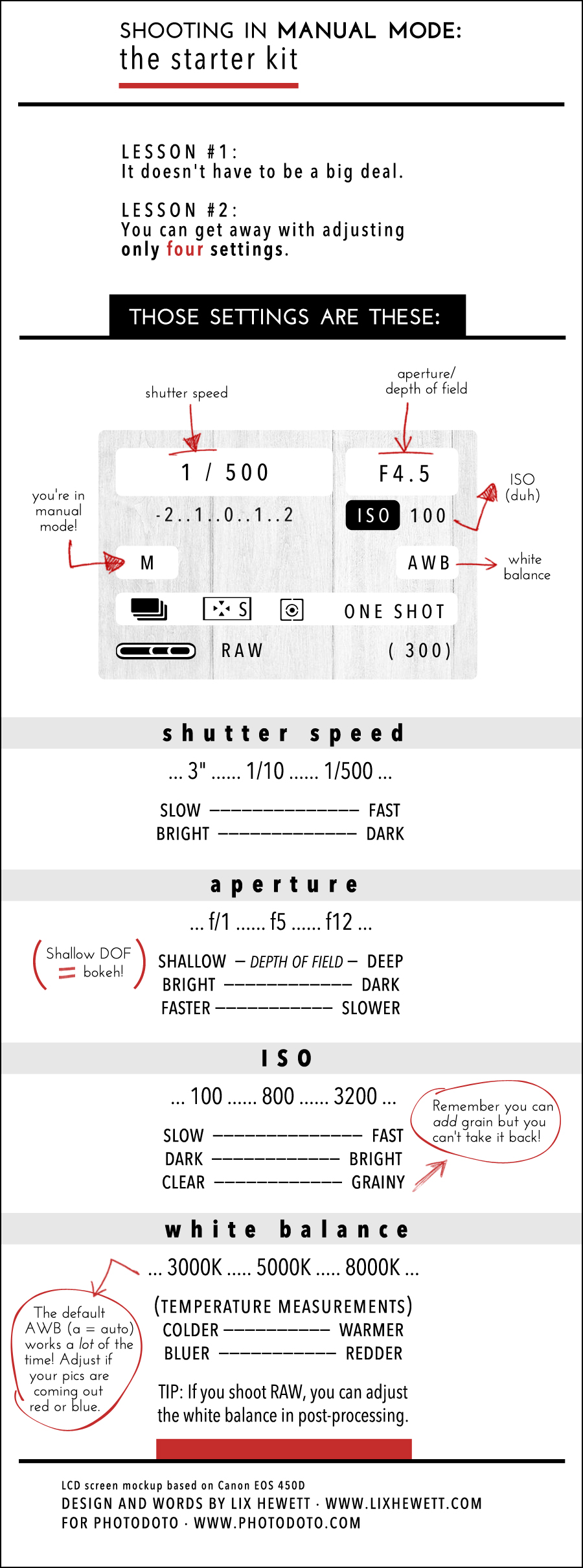shooting-manual-mode-infographic