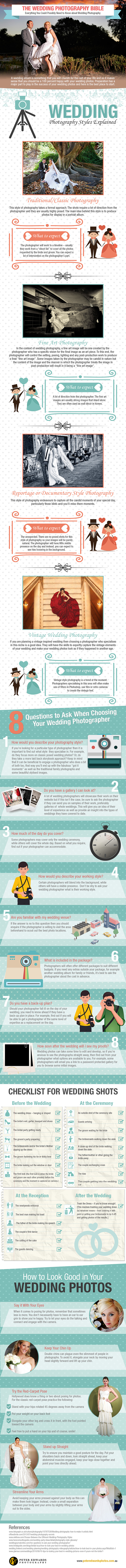 Wedding-photography-Bible-Infographic-1